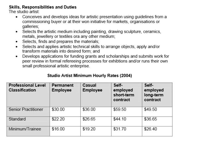 RADF pay rates