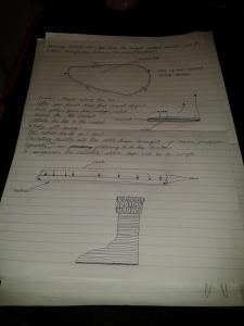 textile design plans