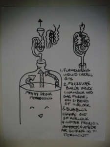 How does an airlock work drawing