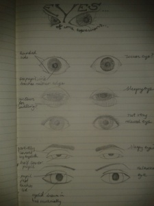 adrawingaday practicing different eye shapes