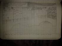 adrawingaday pencil perspective sketch amsterdam bridge